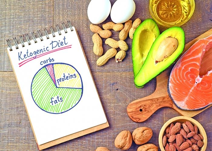 La muerte de Dieta cetogénica y consejos sobre cómo evitarlo